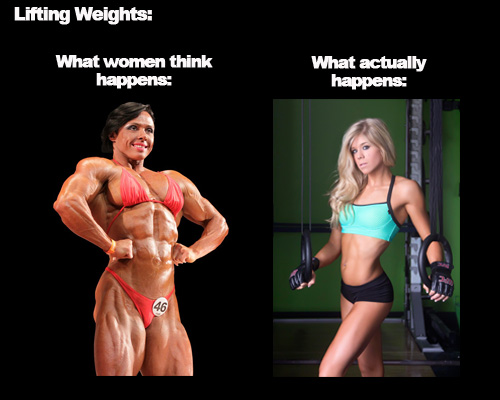 liftingweights-meme.jpg
